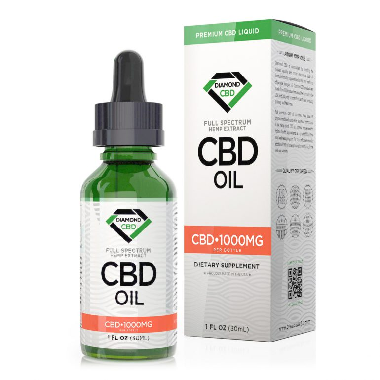 CBD Dosage for Anxiety in mg - How Much ...greenflowerbotanicals.com